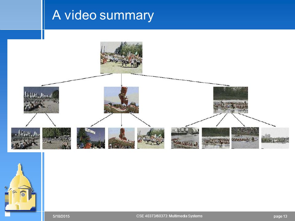 page 135/18/2015 CSE 40373/60373: Multimedia Systems A video summary