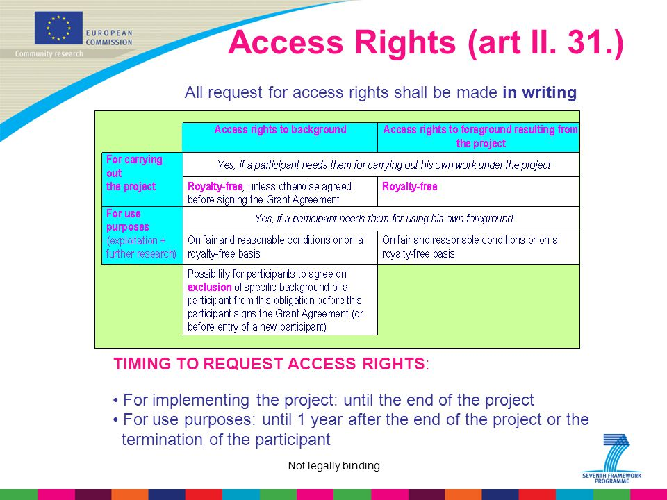 Not legally binding Access Rights (art II.