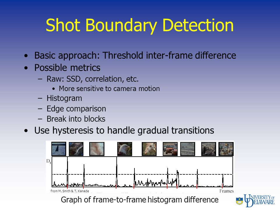 Shot Boundary Detection Basic approach: Threshold inter-frame difference Possible metrics –Raw: SSD, correlation, etc.