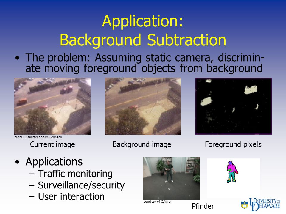 Application: Background Subtraction The problem: Assuming static camera, discrimin- ate moving foreground objects from background Applications –Traffic monitoring –Surveillance/security –User interaction Current image from C.