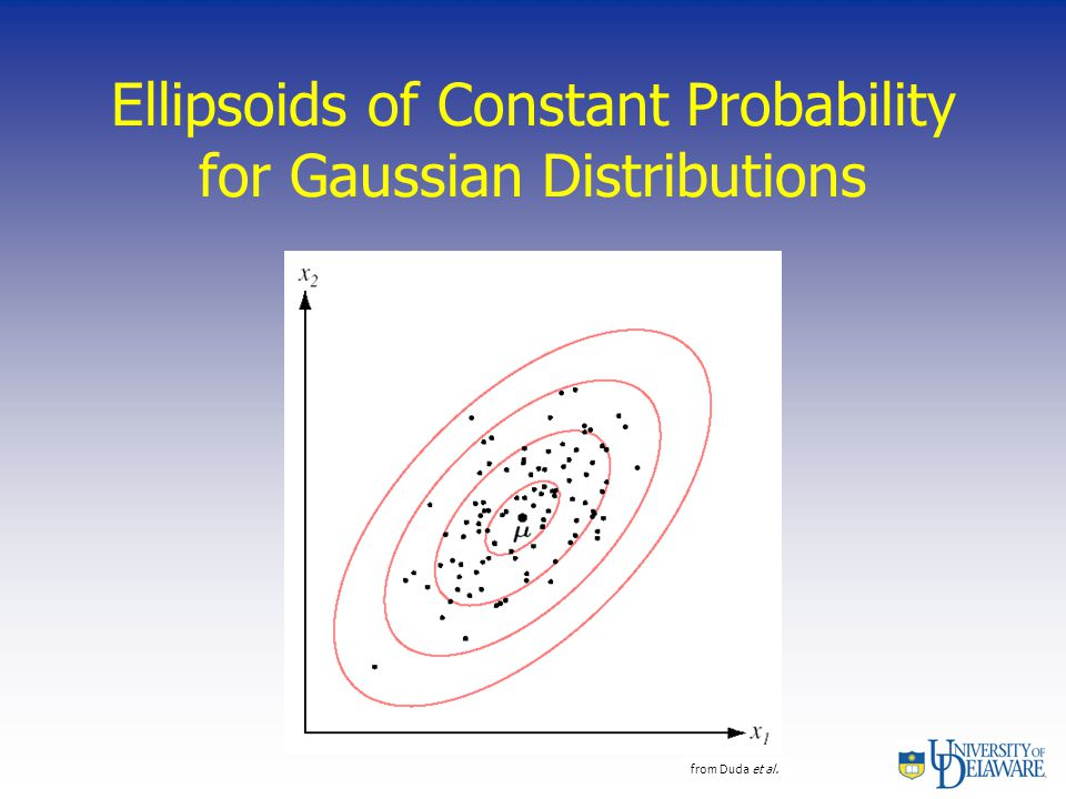 Ellipsoids of Constant Probability for Gaussian Distributions from Duda et al.