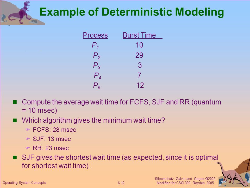 Silberschatz, Galvin and Gagne  2002 Modified for CSCI 399, Royden, Operating System Concepts Example of Deterministic Modeling ProcessBurst Time P 1 10 P 2 29 P3 3 P3 3 P 4 7 P 5 12 Compute the average wait time for FCFS, SJF and RR (quantum = 10 msec) Which algorithm gives the minimum wait time.