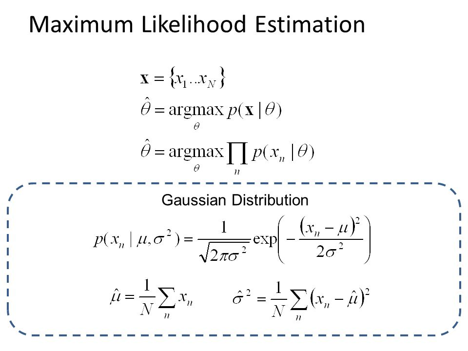 Maximum Likelihood Estimation Gaussian Distribution