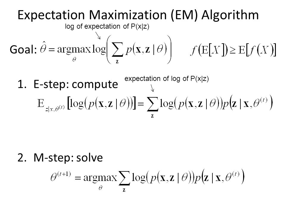 Expectation Maximization (EM) Algorithm 1.E-step: compute 2.M-step: solve Goal: log of expectation of P(x|z) expectation of log of P(x|z)