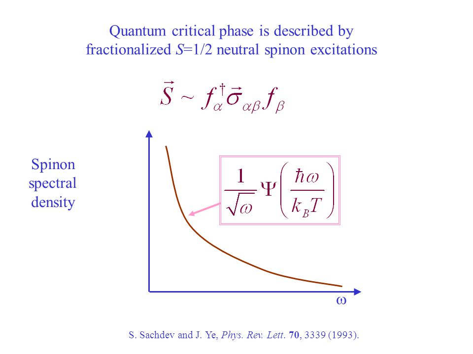 Quantum critical phase is described by fractionalized S=1/2 neutral spinon excitations  Spinon spectral density S.