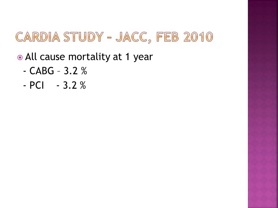  All cause mortality at 1 year - CABG – 3.2 % - PCI %