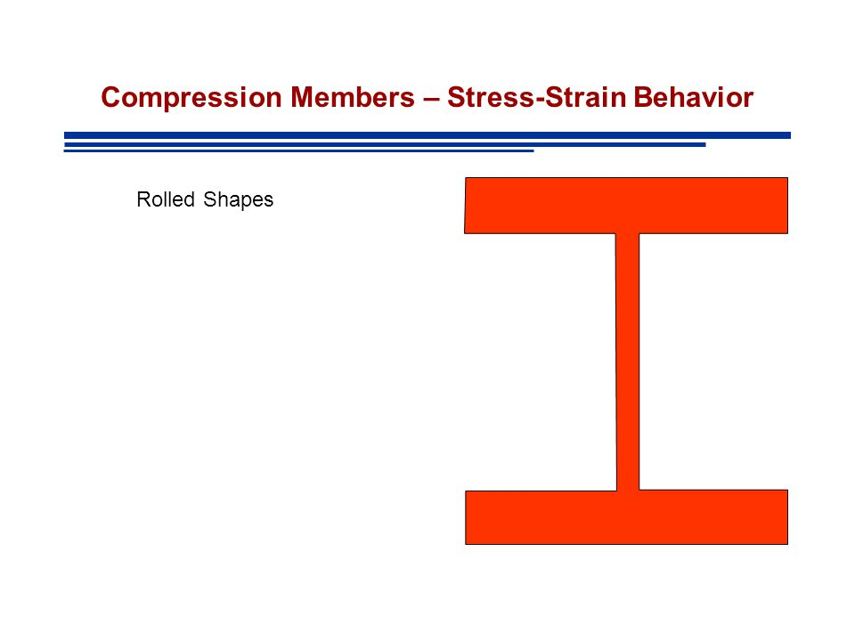 Compression Members – Stress-Strain Behavior Rolled Shapes