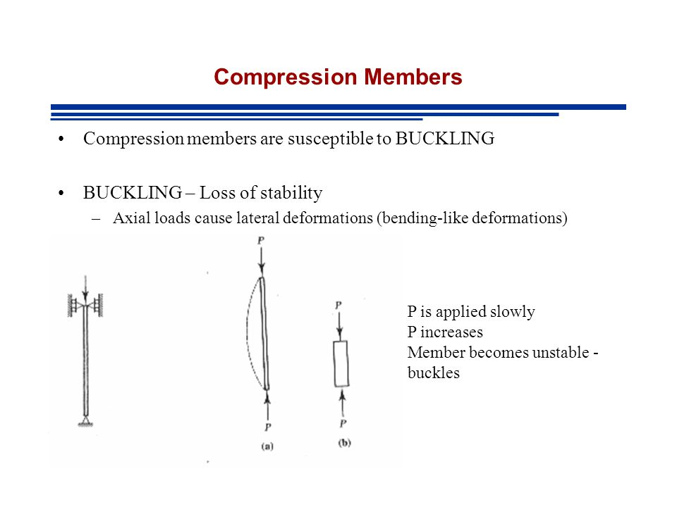 Compression Members Compression members are susceptible to BUCKLING BUCKLING – Loss of stability –Axial loads cause lateral deformations (bending-like deformations) P is applied slowly P increases Member becomes unstable - buckles