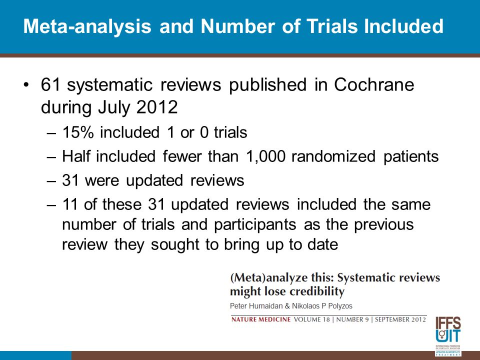 Meta-analysis and Number of Trials Included 61 systematic reviews published in Cochrane during July 2012 –15% included 1 or 0 trials –Half included fewer than 1,000 randomized patients –31 were updated reviews –11 of these 31 updated reviews included the same number of trials and participants as the previous review they sought to bring up to date