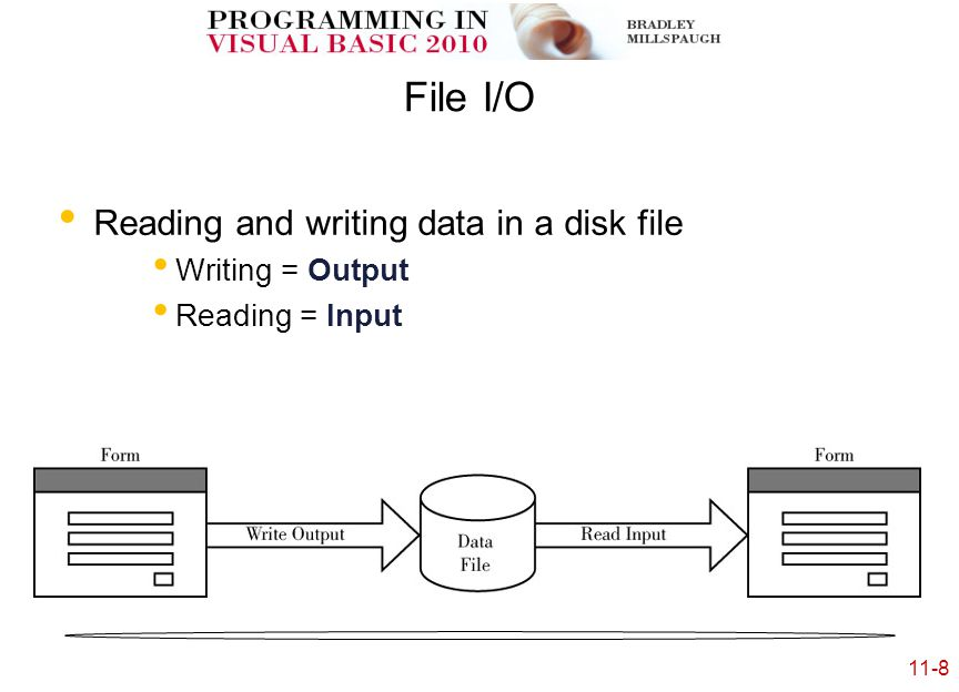 11-8 File I/O Reading and writing data in a disk file Writing = Output Reading = Input