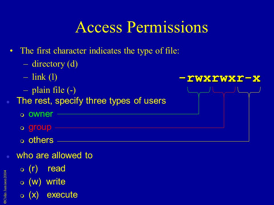 ©Colin Jamison 2004 Access Permissions The first character indicates the type of file: –directory (d) –link (l) –plain file (-) -rwxrwxr-x l The rest, specify three types of users m owner m group m others l who are allowed to m (r) read m (w) write m (x) execute