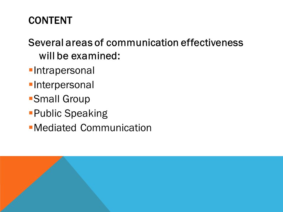 CONTENT Several areas of communication effectiveness will be examined:  Intrapersonal  Interpersonal  Small Group  Public Speaking  Mediated Communication