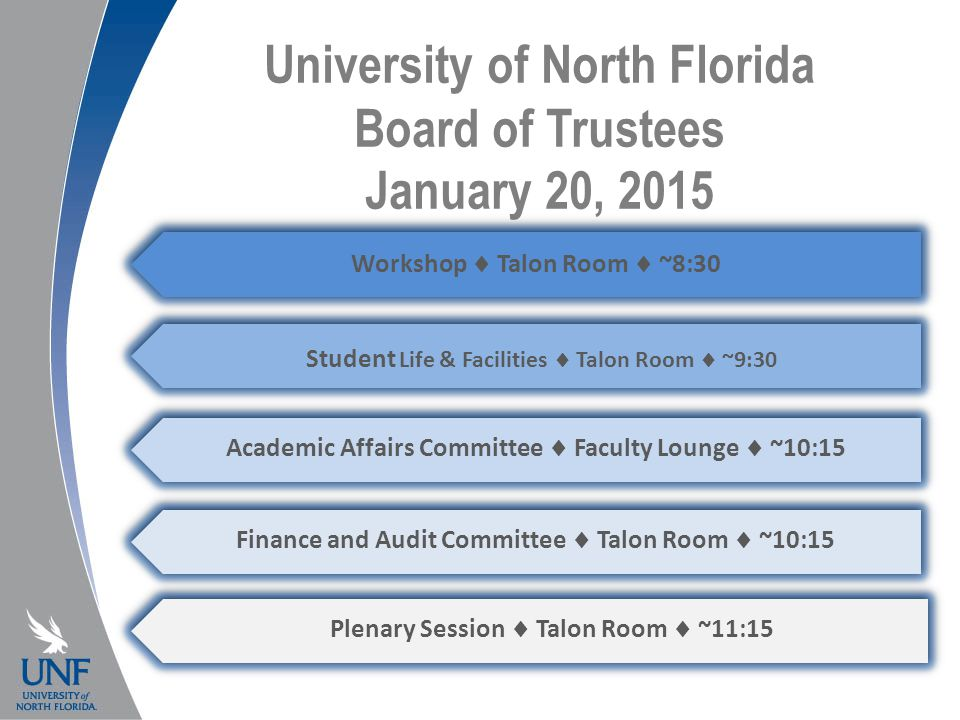 University of North Florida Board of Trustees January 20, 2015 Workshop  Talon Room  ~8:30 Student Life & Facilities  Talon Room  ~9:30 Academic Affairs Committee  Faculty Lounge  ~10:15 Finance and Audit Committee  Talon Room  ~10:15 Plenary Session  Talon Room  ~11:15