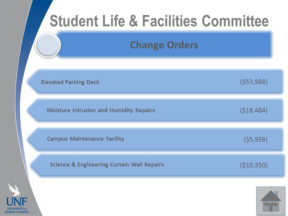 Student Life & Facilities Committee Home Capital Projects Change Orders Moisture Intrusion and Humidity Repairs Elevated Parking Deck Campus Maintenance Facility Science & Engineering Curtain Wall Repairs ($53,988) ($18,484) ($5,959) ($10,350)