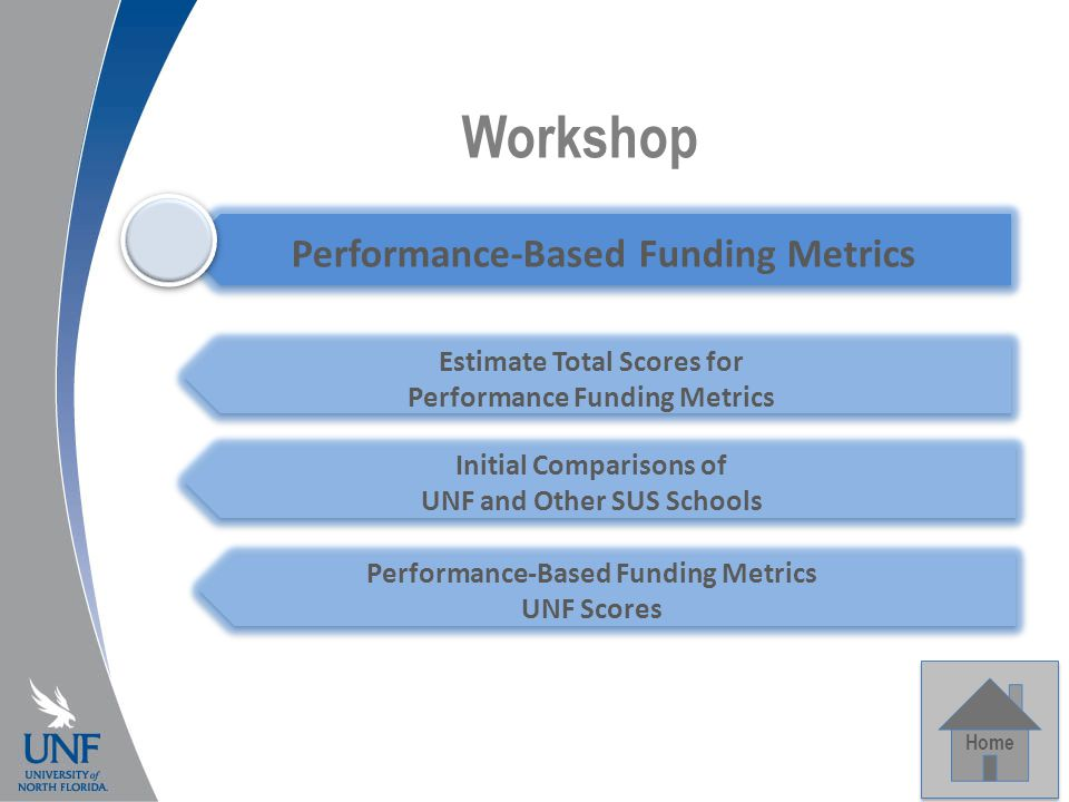Workshop Home Performance-Based Funding Metrics Initial Comparisons of UNF and Other SUS Schools Estimate Total Scores for Performance Funding Metrics Performance-Based Funding Metrics UNF Scores