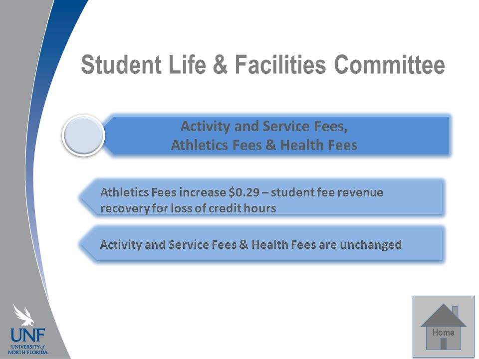 Student Life & Facilities Committee Home Activity and Service Fees, Athletics Fees & Health Fees Activity and Service Fees & Health Fees are unchanged Athletics Fees increase $0.29 – student fee revenue recovery for loss of credit hours