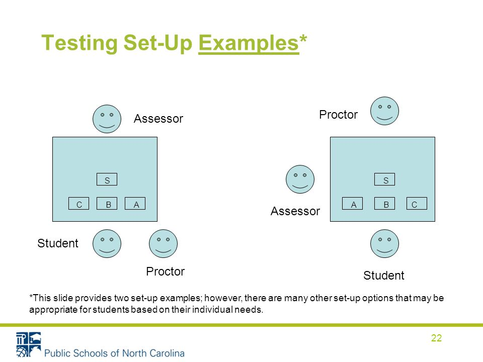 Testing Set-Up Examples* 22 SS ABCABC Assessor Student Proctor *This slide provides two set-up examples; however, there are many other set-up options that may be appropriate for students based on their individual needs.