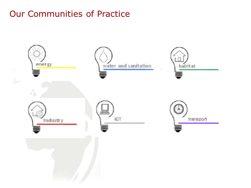 Our Communities of Practice