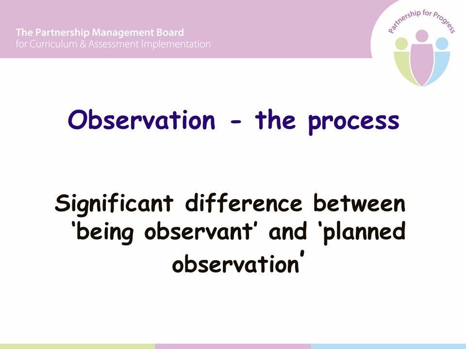 Observation - the process Significant difference between 'being observant' and 'planned observation '