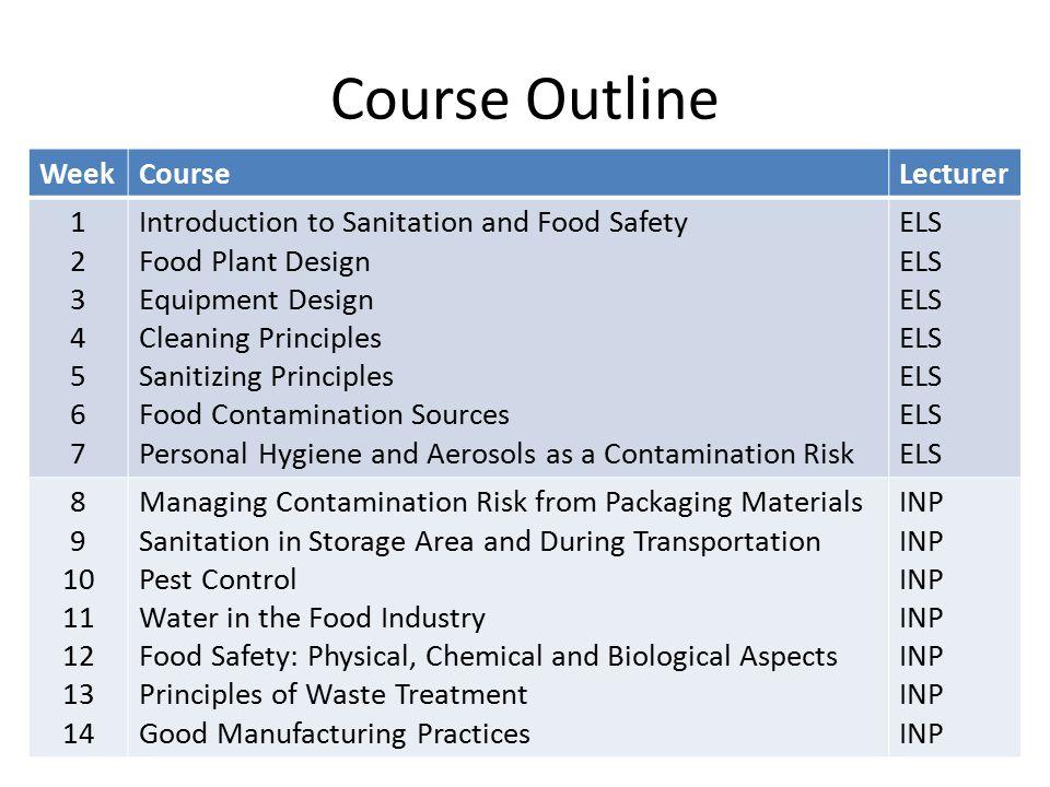 Principles Of Food Safety Hygiene And Sanitation