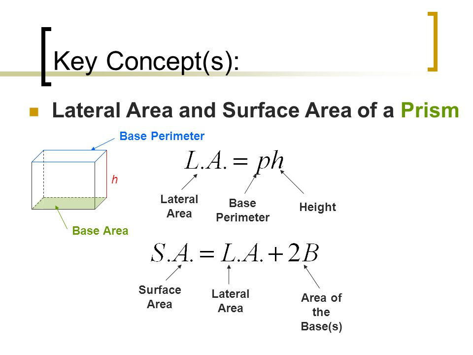 Key Concept(s): Lateral Area and Surface Area of a Prism Lateral Area Base Perimeter Height Surface Area Lateral Area Area of the Base(s) Base Perimeter h Base Area
