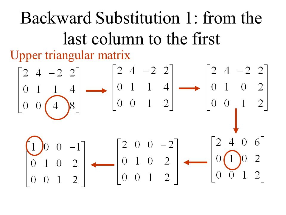 Backward Substitution 1: from the last column to the first Upper triangular matrix