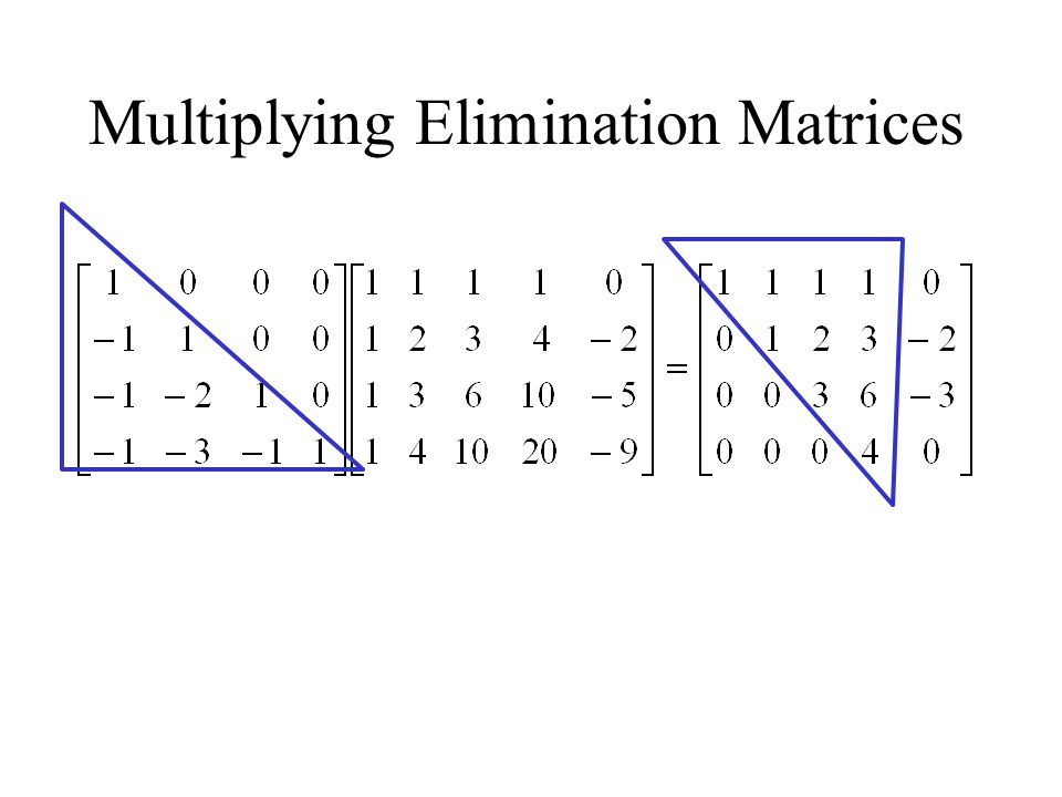Multiplying Elimination Matrices