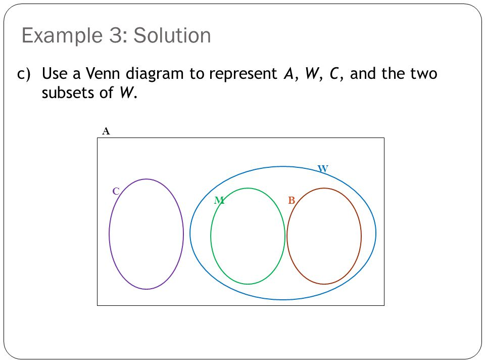 Set Theory Topic 2 Sets And Set Notation I Can Provide Examples Of