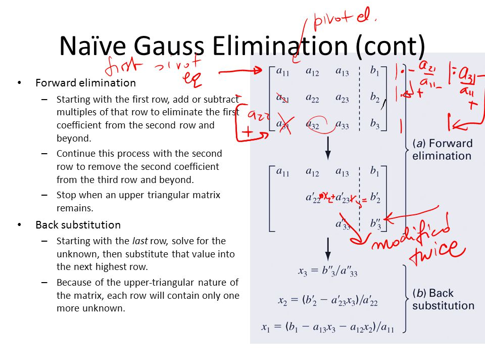 Naïve Gauss Elimination (cont) Forward elimination – Starting with the first row, add or subtract multiples of that row to eliminate the first coefficient from the second row and beyond.