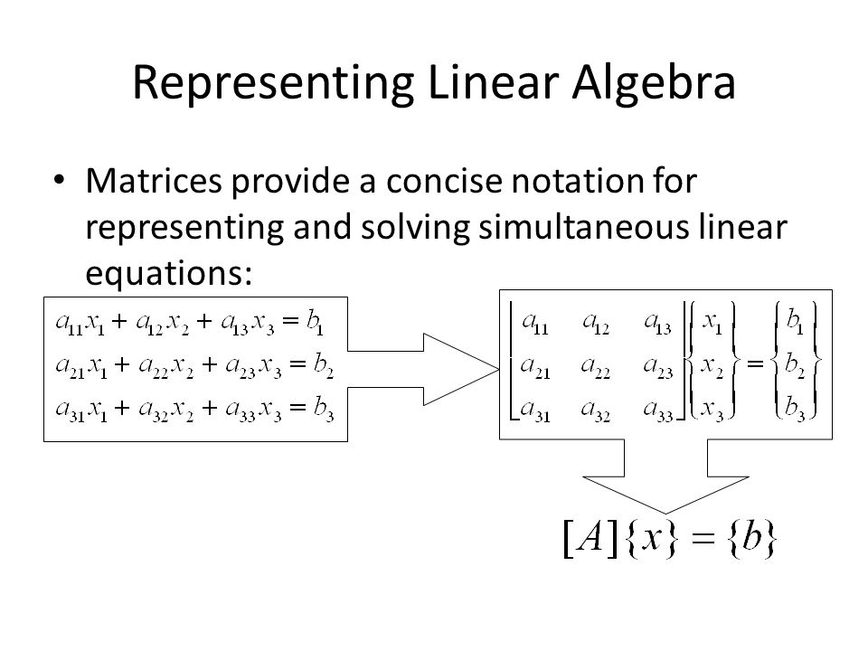 Representing Linear Algebra Matrices provide a concise notation for representing and solving simultaneous linear equations: