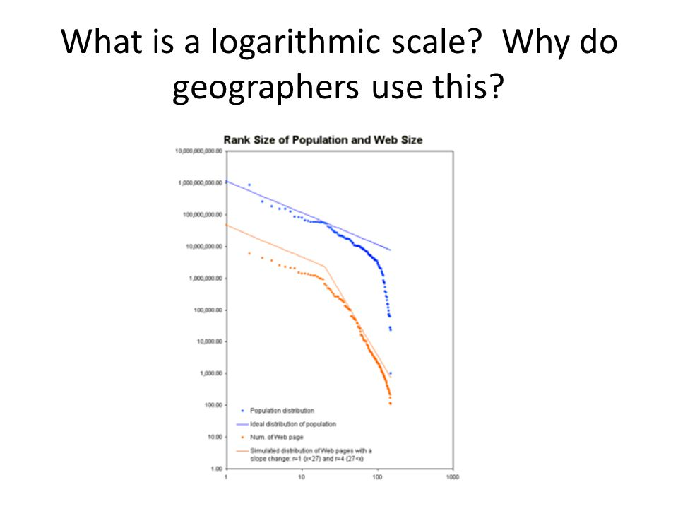 What is a logarithmic scale Why do geographers use this