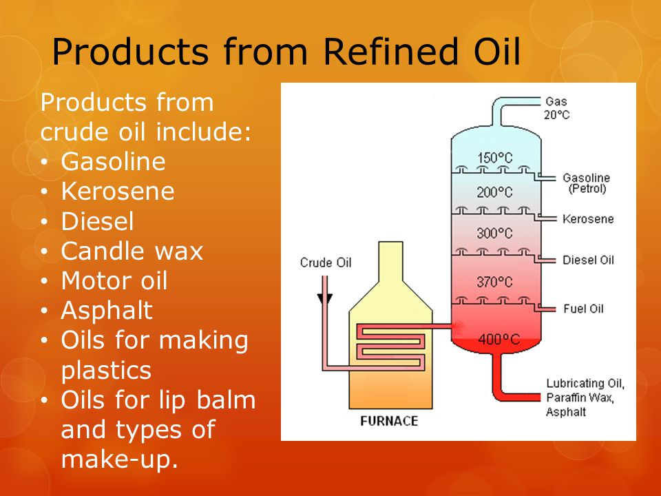 Products from Refined Oil Products from crude oil include: Gasoline Kerosene Diesel Candle wax Motor oil Asphalt Oils for making plastics Oils for lip balm and types of make-up.