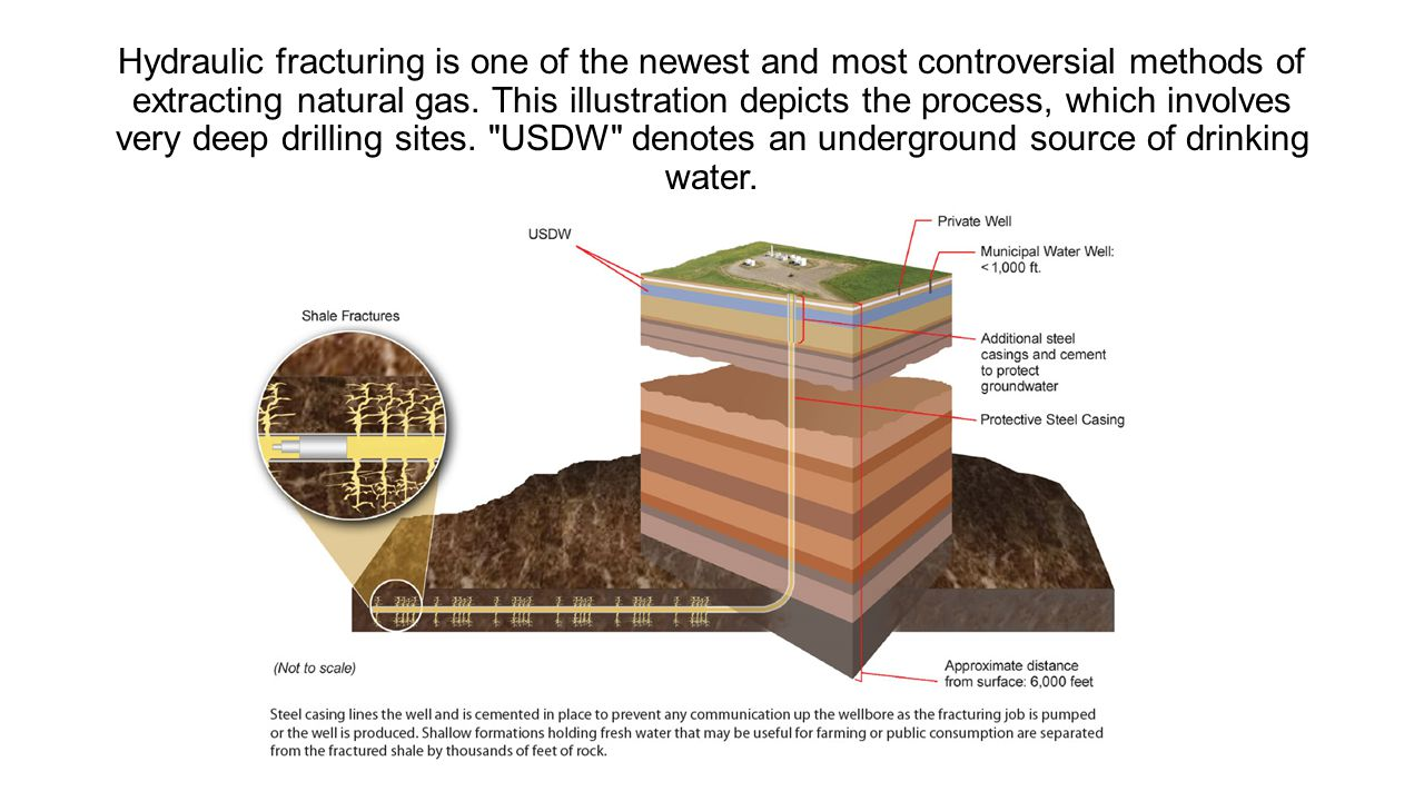 Hydraulic fracturing is one of the newest and most controversial methods of extracting natural gas.