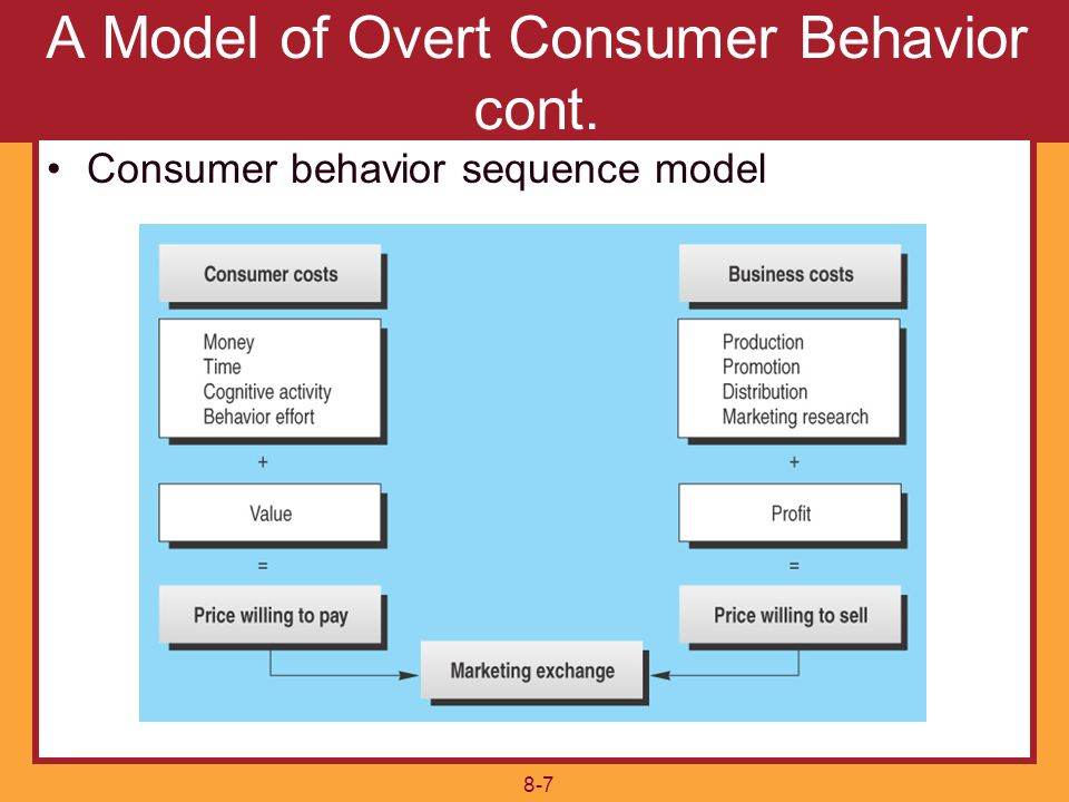 Introduction to behavior copyright 2005 by the mcgraw hill 7 8 7 a model of overt consumer behavior cont consumer behavior sequence model malvernweather Choice Image