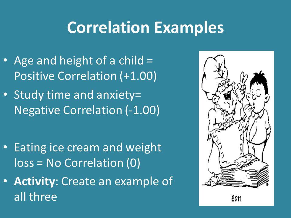 Negative correlation examples.
