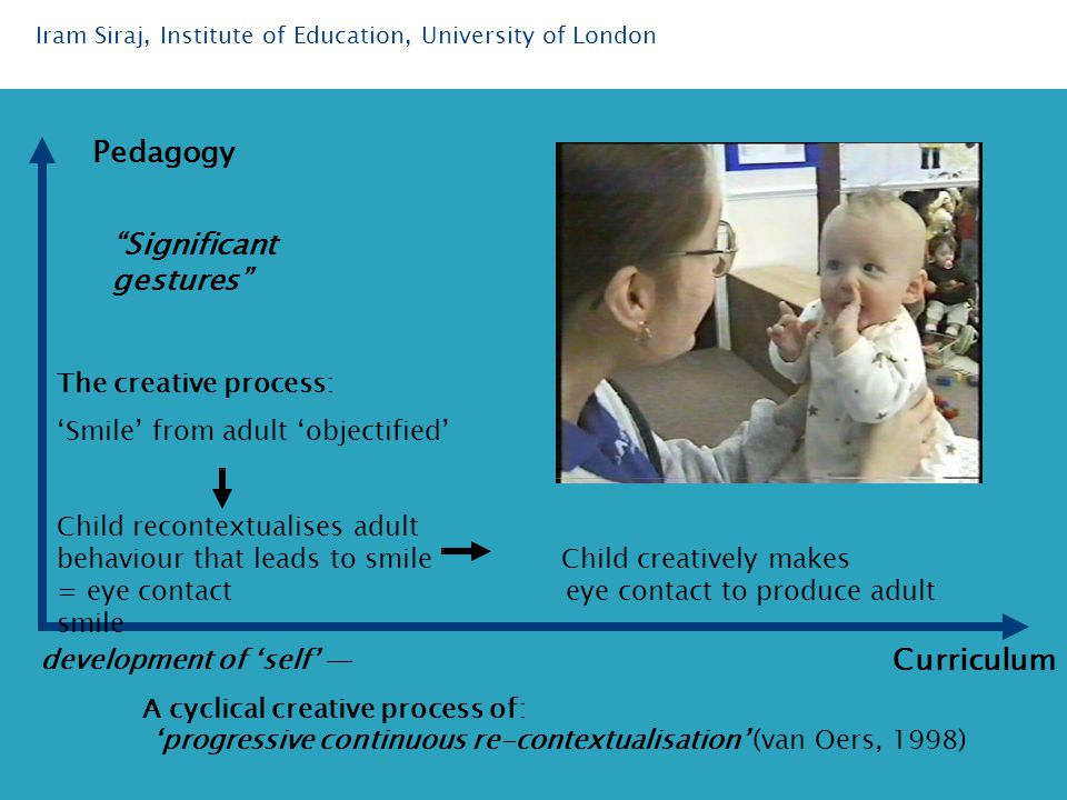 development of 'self' — Curriculum Significant gestures The creative process: 'Smile' from adult 'objectified' Child recontextualises adult behaviour that leads to smile Child creatively makes = eye contact eye contact to produce adult smile Iram Siraj, Institute of Education, University of London A cyclical creative process of: 'progressive continuous re-contextualisation' (van Oers, 1998) Pedagogy
