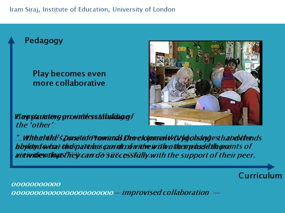 ooooooooooo ooooooooooooooooooooooo— improvised collaboration — Curriculum Iram Siraj, Institute of Education, University of London Constructing an understanding of the 'other': …the child's position towards the external world changes…and the ability to co-ordinate his point of view with other possible points of view develops (Elkonin, 1978, p282)..