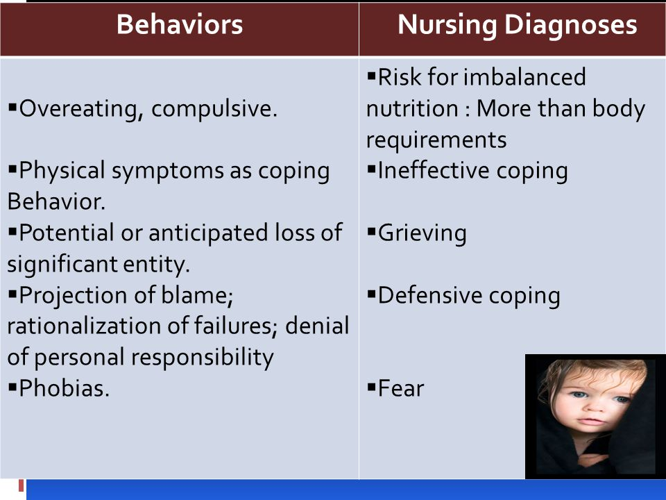 Behaviors Nursing Diagnoses Behaviors Nursing Diagnoses  Overeating, compulsive.
