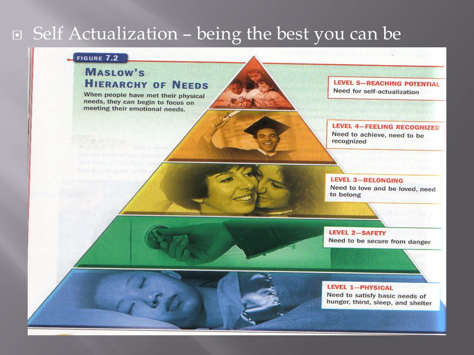  Self Actualization – being the best you can be