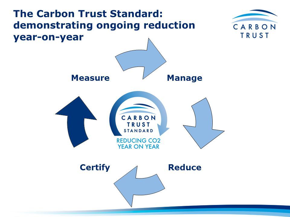 The Carbon Trust Standard: demonstrating ongoing reduction year-on-year