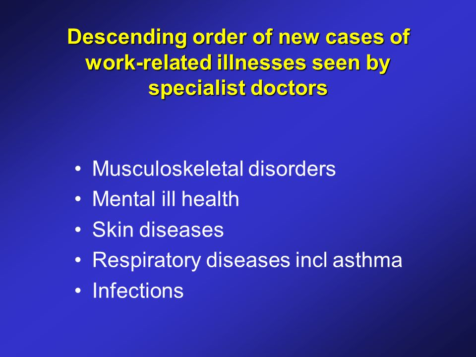 Descending order of new cases of work-related illnesses seen by specialist doctors Musculoskeletal disorders Mental ill health Skin diseases Respiratory diseases incl asthma Infections