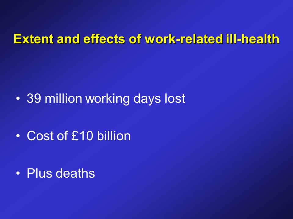 Extent and effects of work-related ill-health 39 million working days lost Cost of £10 billion Plus deaths