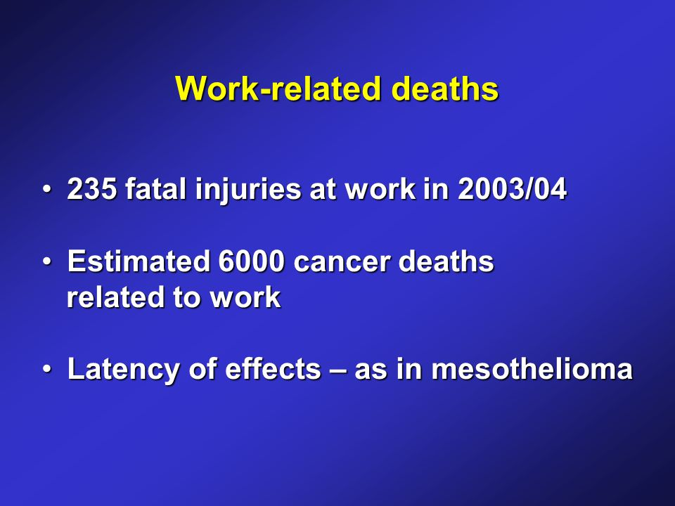 Work-related deaths 235 fatal injuries at work in 2003/04235 fatal injuries at work in 2003/04 Estimated 6000 cancer deathsEstimated 6000 cancer deaths related to work related to work Latency of effects – as in mesotheliomaLatency of effects – as in mesothelioma