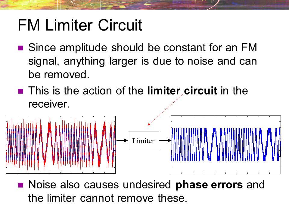 EET260 FM: FM Noise Analysis  Why use FM? Characteristics of AM