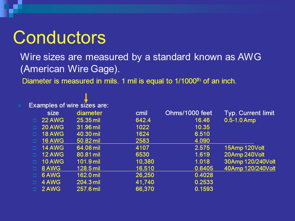 Benchmark companies inc po box aurora co conductors insulators conductors examples of wire sizes are sizediametercmilohms1000 feettyp greentooth Images