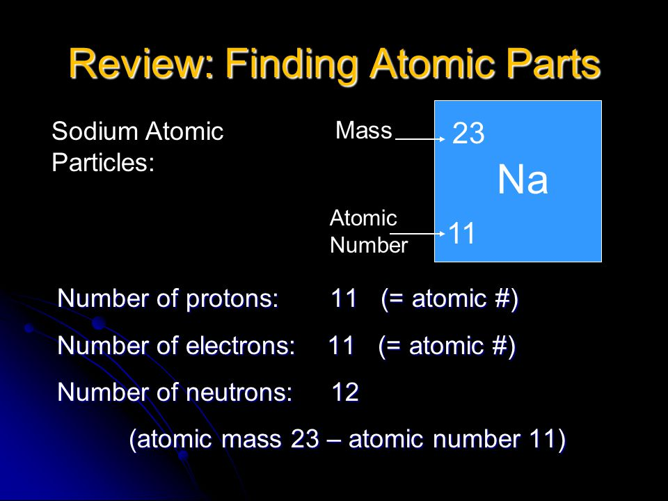 Review: Finding Atomic Parts Atomic Number Na Mass Number of protons: 11 (= atomic #) Number of electrons: 11 (= atomic #) Number of neutrons: 12 (atomic mass 23 – atomic number 11) (atomic mass 23 – atomic number 11) Sodium Atomic Particles:
