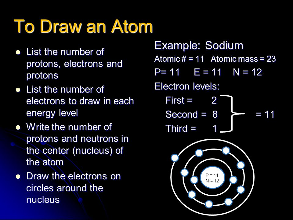 To Draw an Atom List the number of protons, electrons and protons List the number of protons, electrons and protons List the number of electrons to draw in each energy level List the number of electrons to draw in each energy level Write the number of protons and neutrons in the center (nucleus) of the atom Write the number of protons and neutrons in the center (nucleus) of the atom Draw the electrons on circles around the nucleus Draw the electrons on circles around the nucleus Example: Sodium Atomic # = 11 Atomic mass = 23 P= 11 E = 11 N = 12 Electron levels: First = 2 First = 2 Second = 8 = 11 Third = 1 P = 11 N = 12