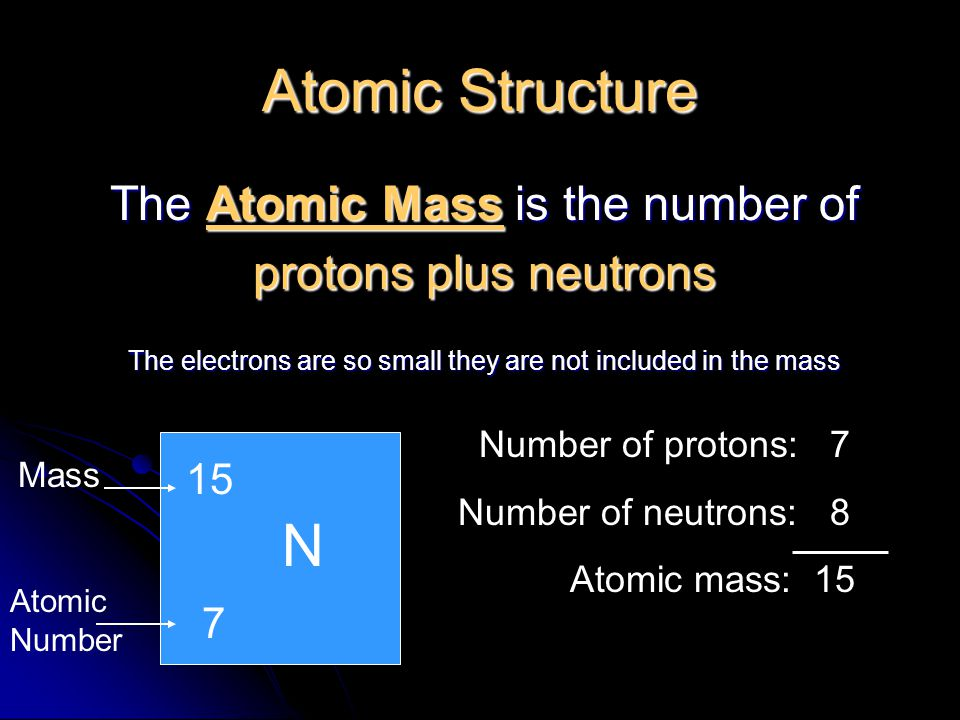 Atomic Structure The Atomic Mass is the number of protons plus neutrons The electrons are so small they are not included in the mass Atomic Number N 15 7 Mass Number of protons: 7 Number of neutrons: 8 Atomic mass: 15