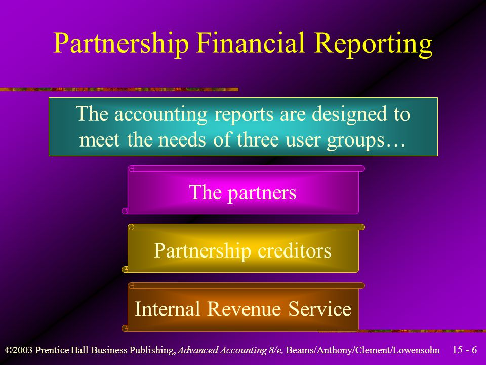 ©2003 Prentice Hall Business Publishing, Advanced Accounting 8/e, Beams/Anthony/Clement/Lowensohn Articles of Partnership The types of products and services to be provided Each partner's rights and responsibilities Each partner's initial investment Additional investment conditions Asset drawing provisions Profit and loss sharing formulas Procedures for dissolving the partnership