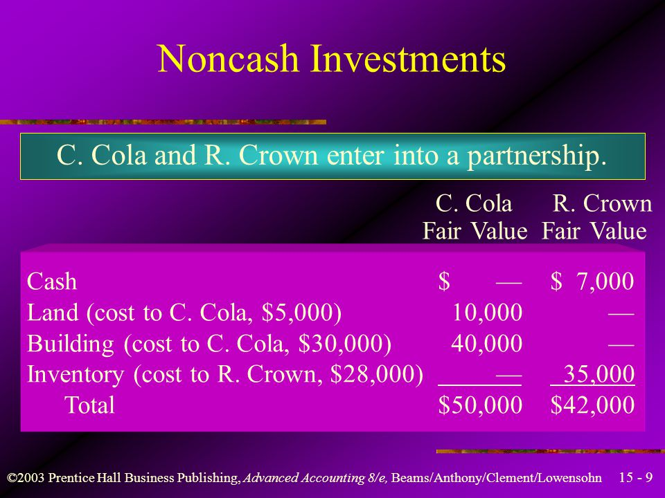 ©2003 Prentice Hall Business Publishing, Advanced Accounting 8/e, Beams/Anthony/Clement/Lowensohn Initial Investment in a Partnership Ashley and Becker each invest $20,000 cash in a new partnership.